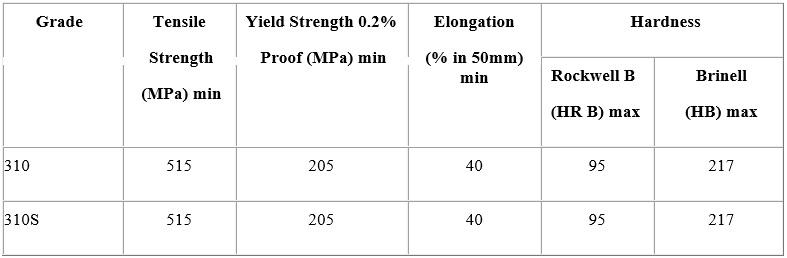 Bảng 3. Tính chất cơ học của Inox 310S