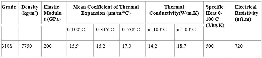 Bảng 2. Tính chất vật lý của Inox 310S